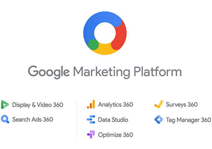 Google_Marketing_Platform