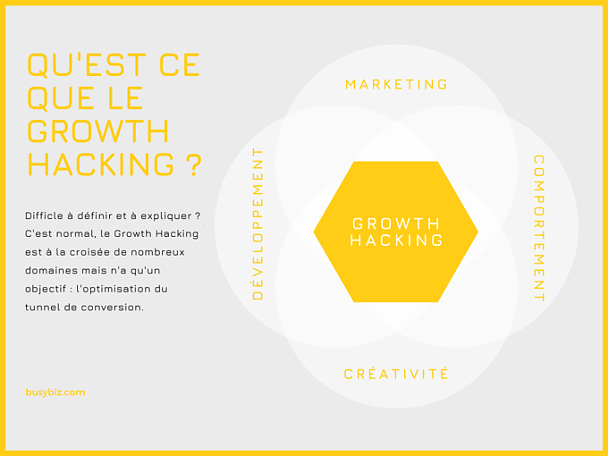 Growth Hacking Illustration