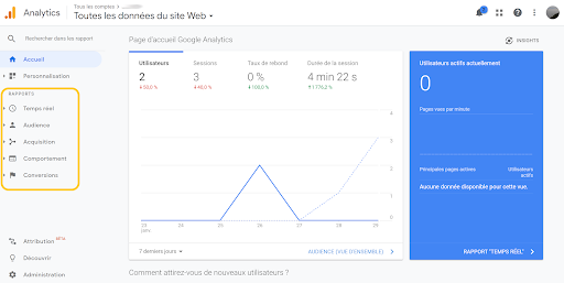 interface google analytics