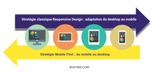 article_illus_mobilefirst