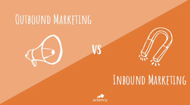 outboundvsinbound